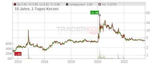 Alpha Pro Tech Ltd